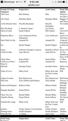 JPF song nominations